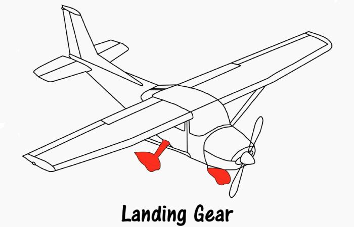 اجزای هواپیما
